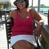 Allie from West Jordan   Woman   61 years old   Gemini